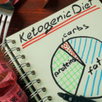 Ketogenic diet with nutrition diagram written on a note.